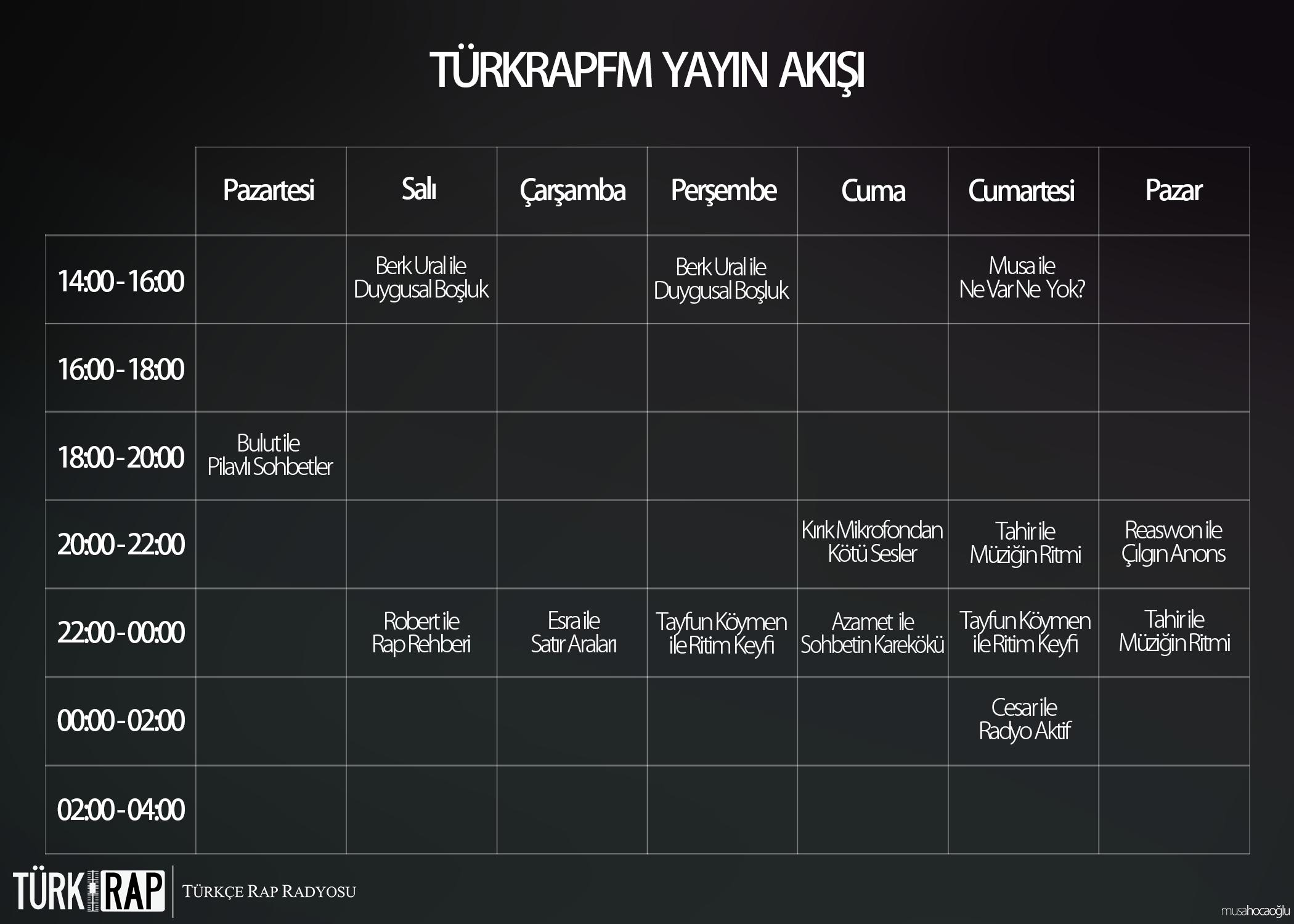 turkrapfm yayın akışı